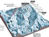 Shaping the Tallest Peak on Earth