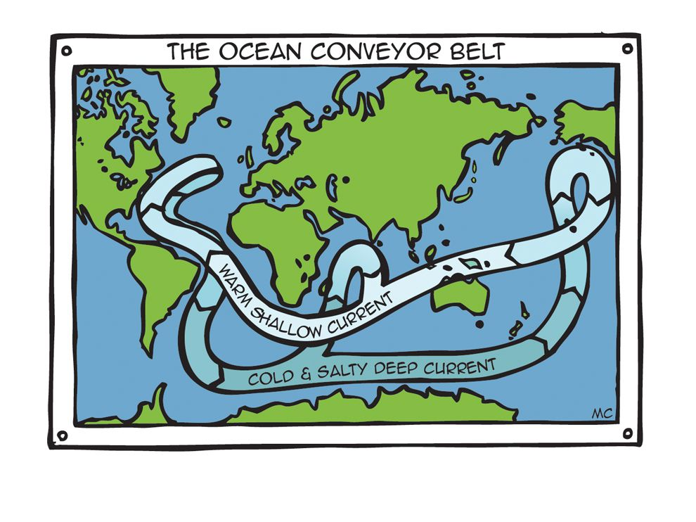 ocean conveyor belt  National Geographic Society