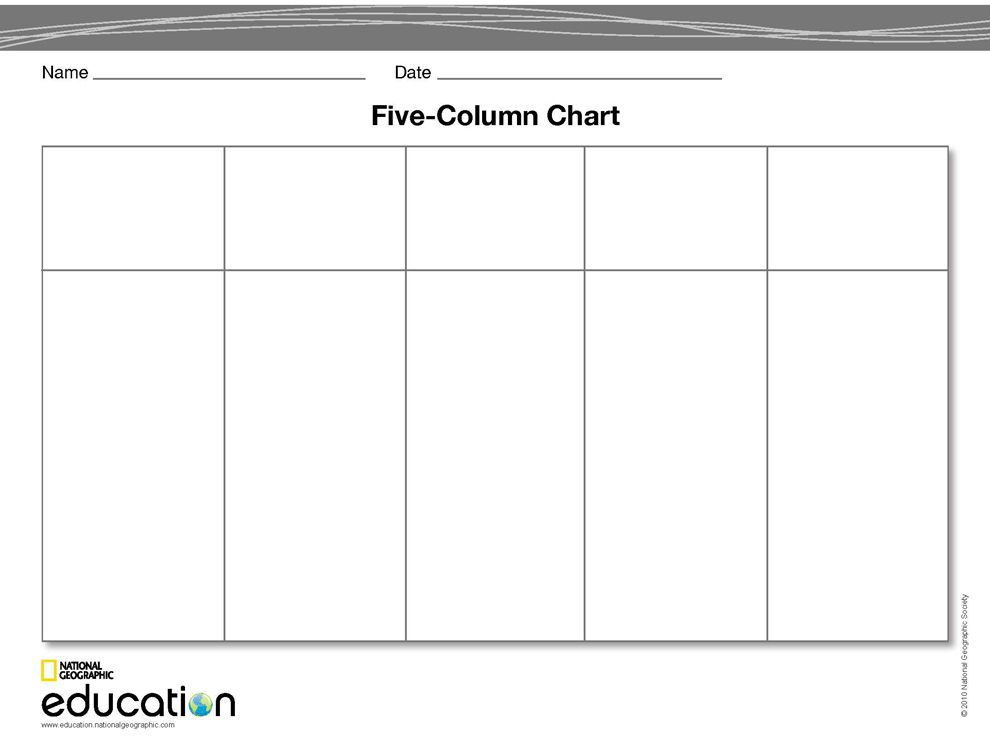 4 up chart template