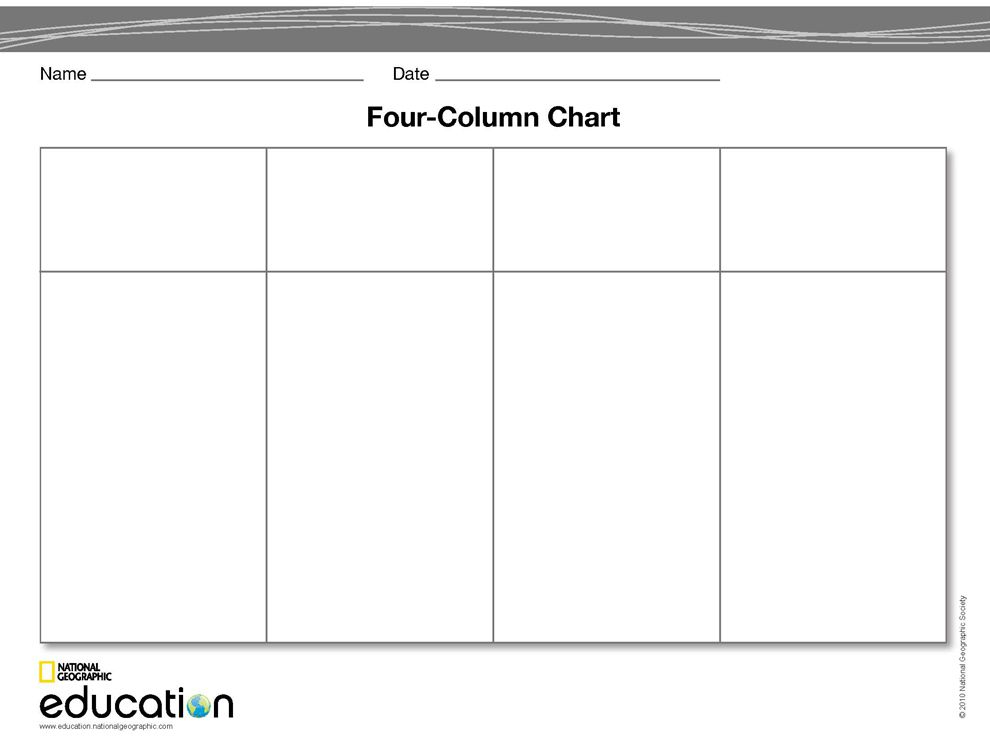 Four Column Chart National Geographic Society