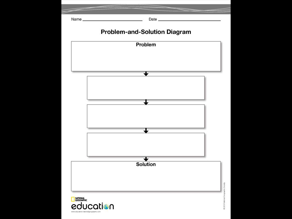 Problem And Solution Diagram National Geographic Society