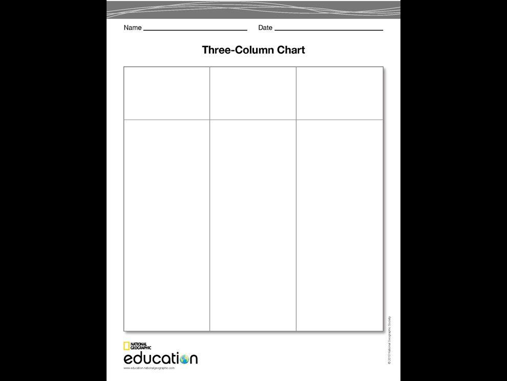 three column chart blank 3 column templates charts pinterest columns template ayucar. Black Bedroom Furniture Sets. Home Design Ideas
