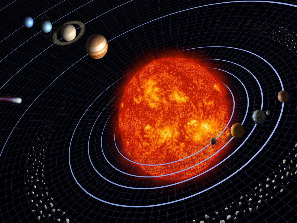 Diagram Of The Sun And The Planets.Planetary Size And Distance Comparison National Geographic