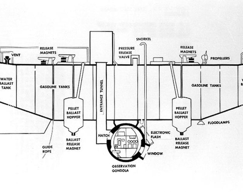 4 Lamp F96t12 Ballast Wiring Diagram