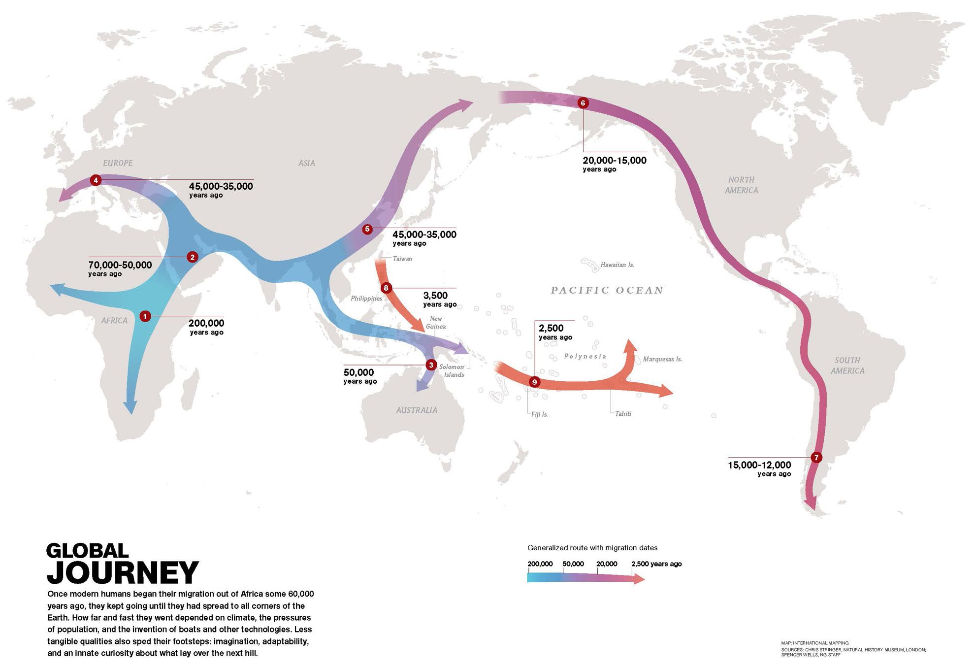 Global Human Journey | National Geographic Society