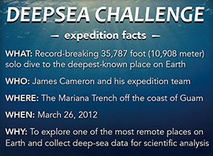 DEEPSEA CHALLENGE quick facts