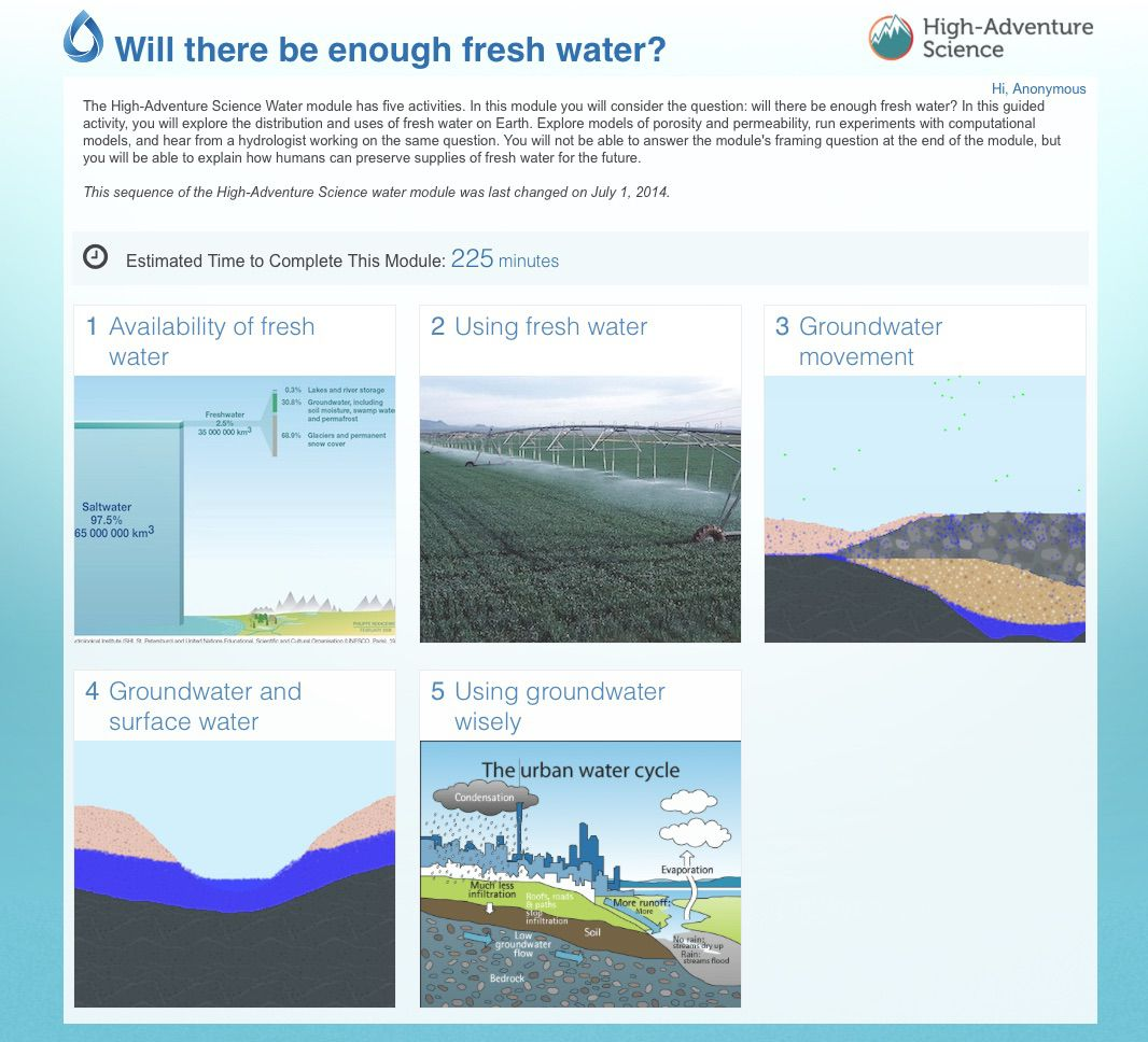 Will There Be Enough Fresh Water?