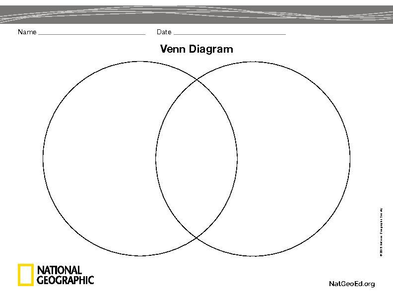 Venn Diagram National Geographic Society