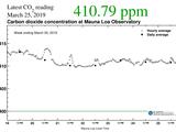 Climate Milestone: Earth's CO2 Level Passes 400 ppm