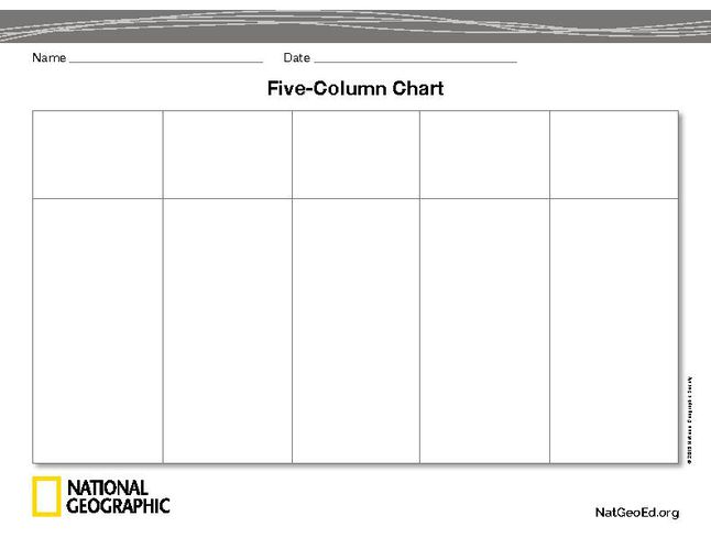 five column chart national geographic society. Black Bedroom Furniture Sets. Home Design Ideas