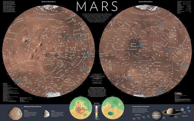 National Geographic Magazine: Mars Map