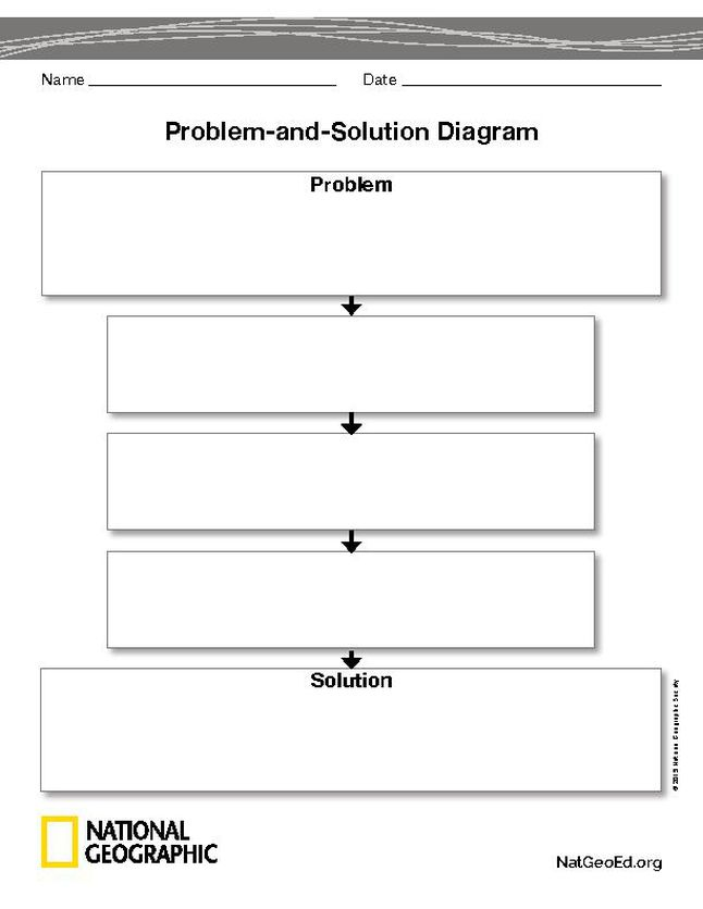 Diagram problem solution search for wiring diagrams problem and solution diagram national geographic society rh nationalgeographic org venn diagram problem and solutions venn diagram problem solution ccuart Image collections