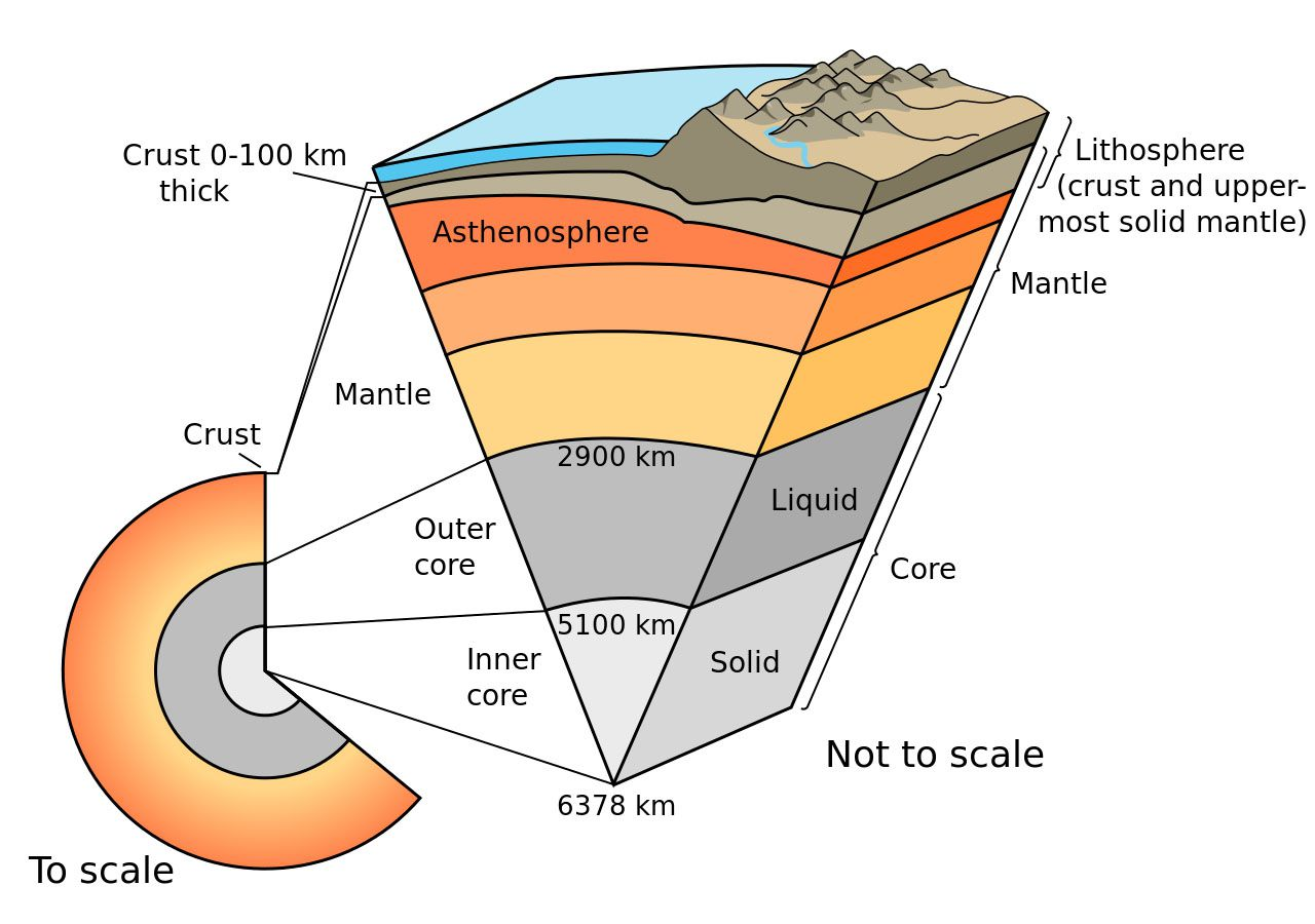 lithosphere | National Geographic Society
