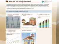 What Are Our Energy Choices - Lesson