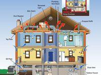 House Leaks - Common Air Leaks