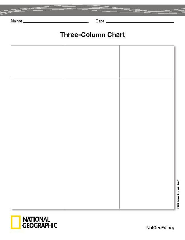 Three column chart national geographic society