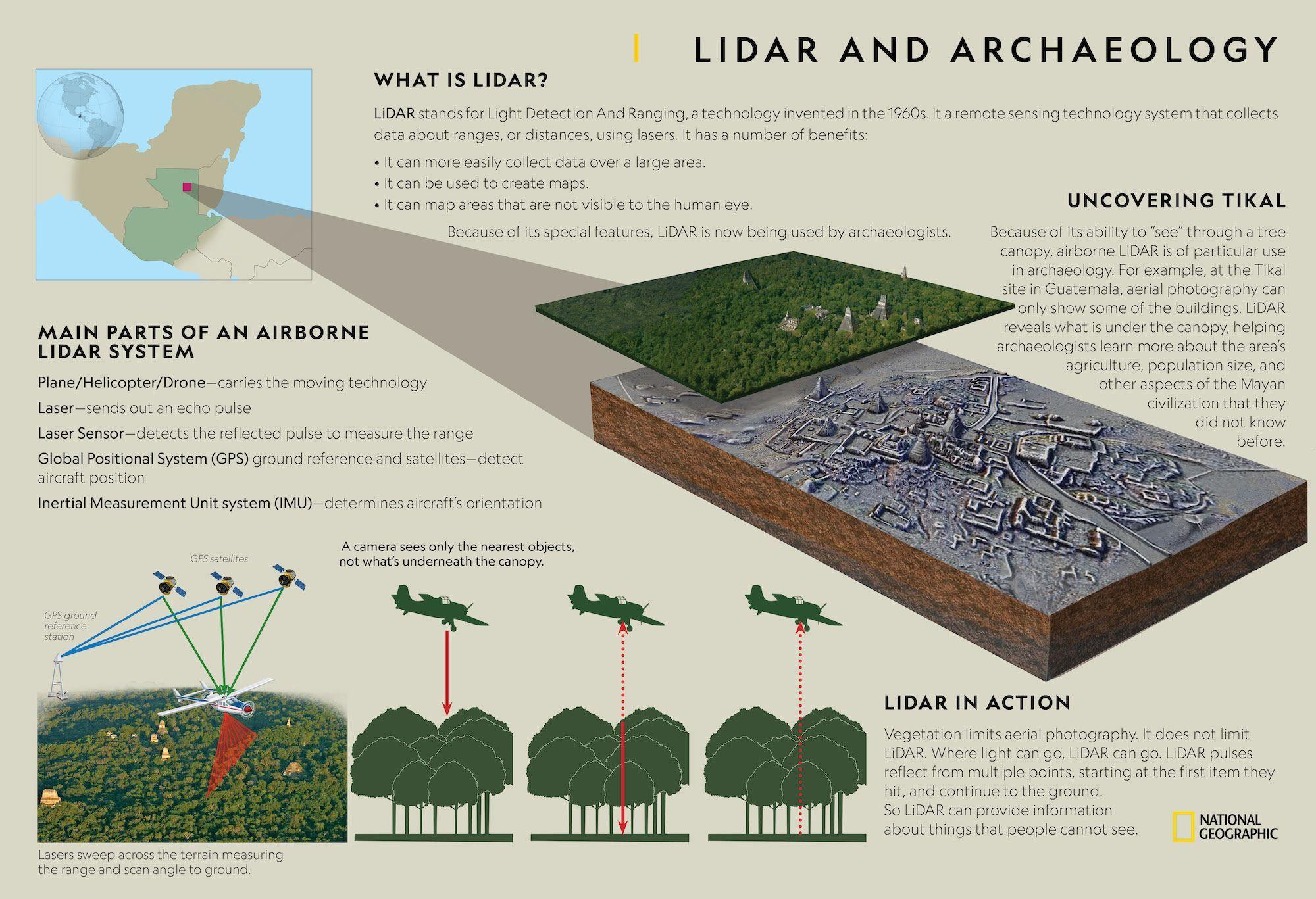 Image result for lidar technology archeology