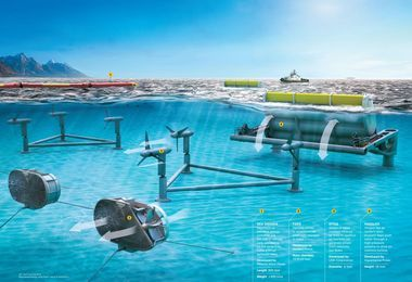 tidal energy | National Geographic Society