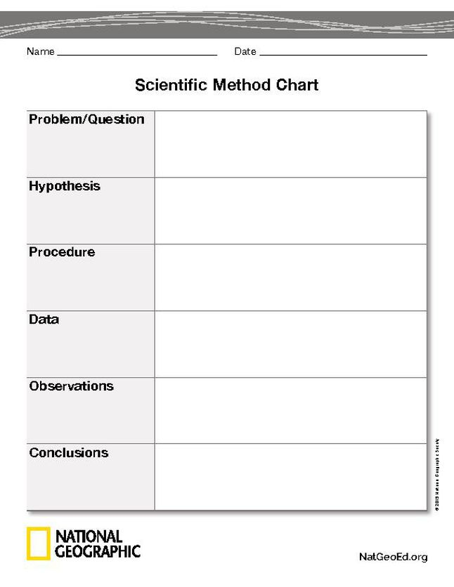 how to make scientific chart