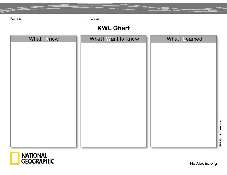 Kwl Chart  National Geographic Society