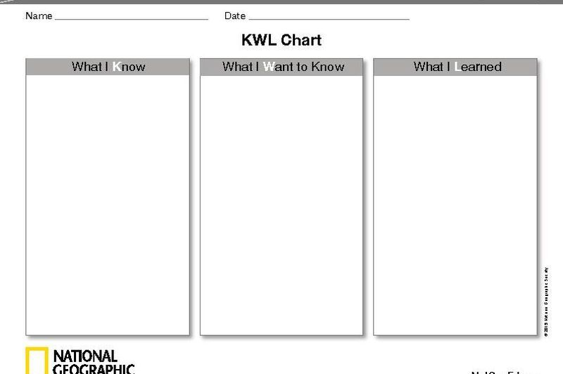 Old Fashioned Kwl Chart Template Ideas - Resume Template ...