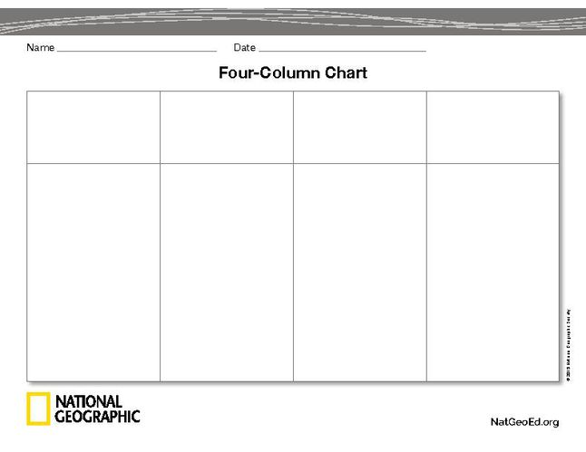four column chart national geographic society. Black Bedroom Furniture Sets. Home Design Ideas