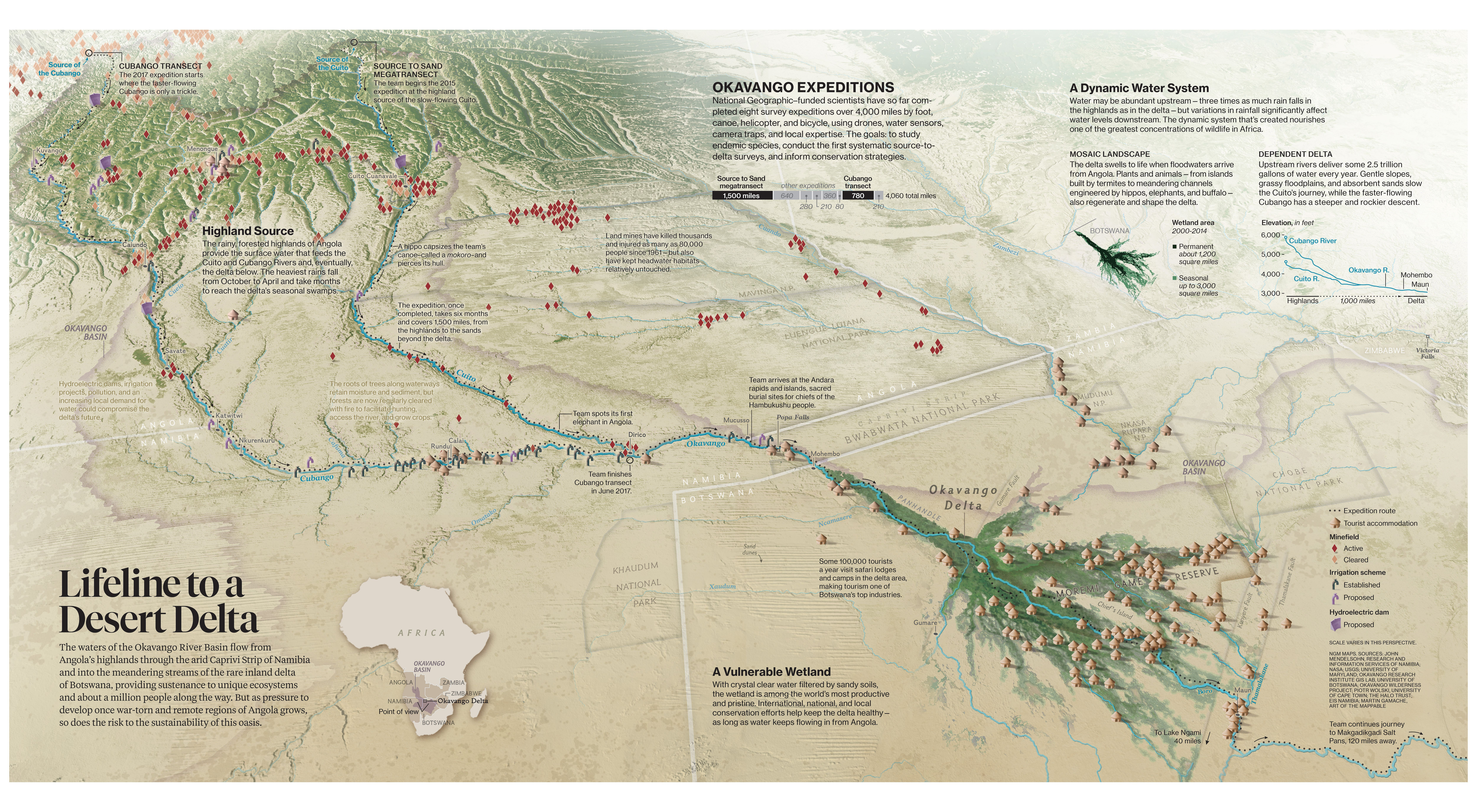 Lifeline to a Desert Delta | National Geographic Society